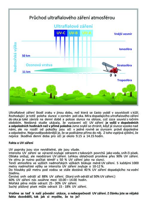 Optikovn%C3%ADk/Optikovnik6/Strana5_6.jpg